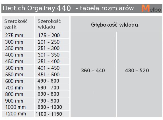 Hettich wkłady tabela